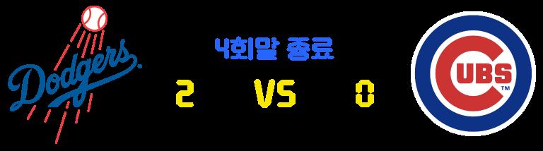 라이브배팅핸디캡
